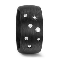 Karbónový prsteň